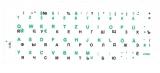 Tastaturaufkleber Russische/ kyrillische 2 Farbig laminiert